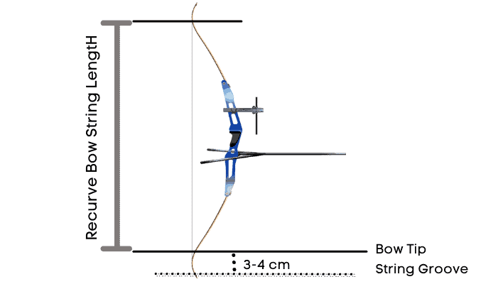 How to measure recurve bow string length
